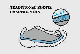Traditional Bootie Construction