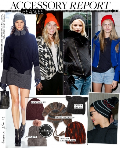 Accessory Report: Beanies