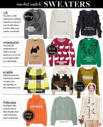 Market Watch: Fall Sweaters