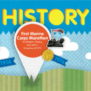 Learn more about Brooks Run Happy Moments in History timeline