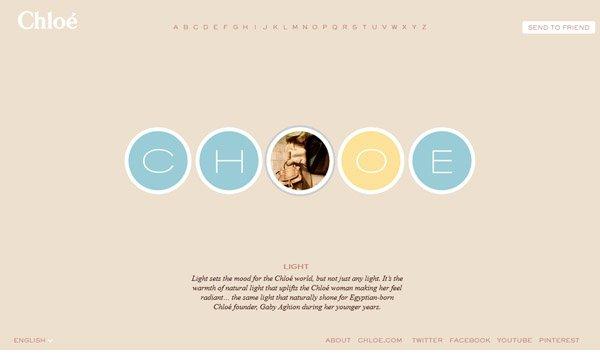 The Chloé Alphabet