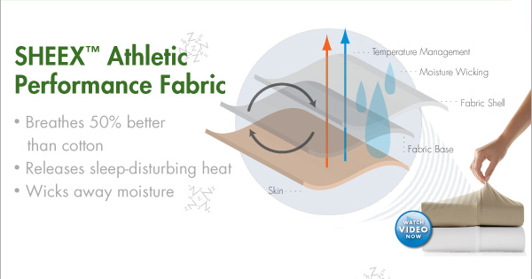 SHEEX™ Athletic Performance Fabric - Breathes 50% better than cotton - Releases sleep-disturbing heat - Wicks away moisture  WATCH VIDEO NOW