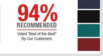 "94% Recommended. Voted ""Best of the Best"" by our customers"