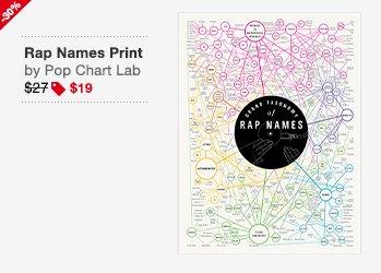 Pop Chart Lab Rap Names Print Image