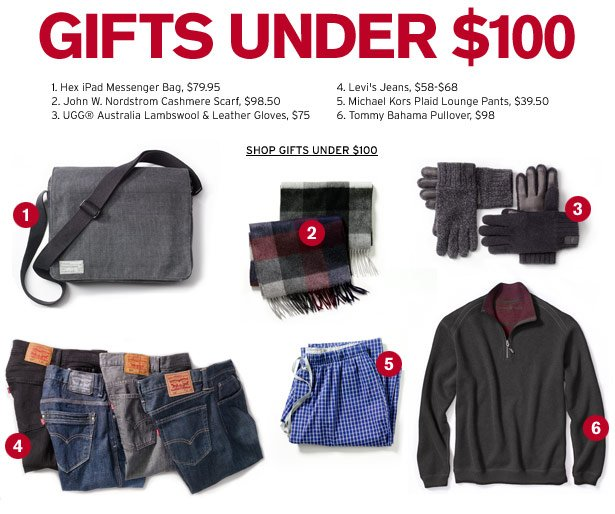 GIFTS UNDER $100 - SHOP GIFTS UNDER $100