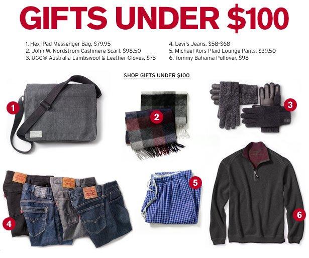 GIFTS UNDER $100 - SHOP GIFTS UNDER $100