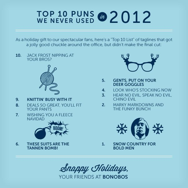 Top 10 Puns We Never Used In 2012
