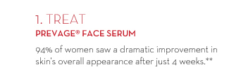 1. TREAT. PREVAGE® FACE SERUM. 94% of women saw a dramatic improvement in skin's overall appearance after just 4 weeks.**