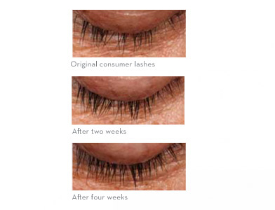 Original consumer lashes. After two weeks. After four weeks.