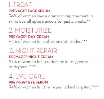 1. TREAT. PREVAGE® FACE SERUM. 94%  of women saw a dramatic improvement in skin's overall appearance after just 4 weeks.** 2. MOISTURIZE. PREVAGE® DAY CREAM. 94% of women felt softer, smoother skin.*** 3. NIGHT REPAIR. PREVAGE® NIGHT CREAM. 87% of women felt a reduction in roughness or dryness.**** 4. EYE CARE. PREVAGE® EYE SERUM. 94% of women felt their eyes looked brighter.*****