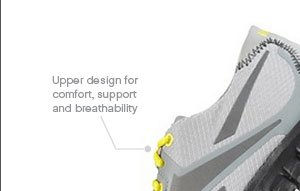Upper design for comfort, support and breathability