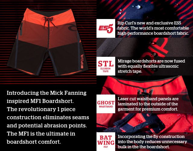 Introducing the Mick Fanning inspired MF1 Boardshort. The revolutionary 1 piece construction eliminates seams and potential abrasion points. The MF1 is the ultimate in boardshort comfort.