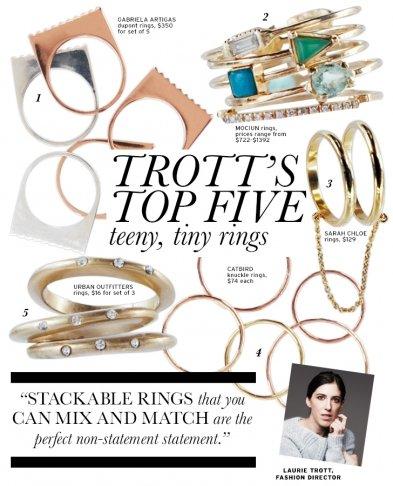 Trott's Top 5: Teeny, Tiny Rings