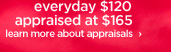 everyday $120 appraised at $165 learn more about  appraisals›