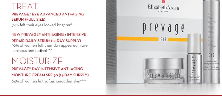 TREAT. PREVAGE® EYE ADVANCED ANTI-AGING SERUM (FULL SIZE). 94% felt their eyes looked brighter*. NEW PREVAGE® ANTI-AGING + INTENSIVE REPAIR DAILY SERUM (14-DAY SUPPLY). 96% of women felt their skin appeared more luminous and radiant***. MOISTURIZE. PREVAGE® DAY INTENSIVE ANTI-AGING MOISTURE CREAM SPF 30 (14-DAY SUPPLY). 94% of women felt softer, smoother skin****.