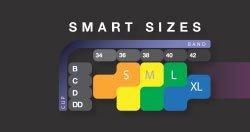 Smart Sizes