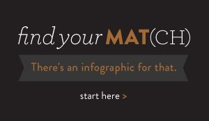find your mat(ch)