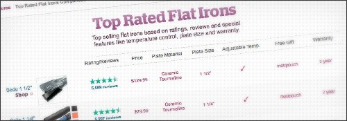 Top Rated Flat Iron Comparison Chart