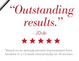 """Outstanding results."" - JDub. *Based on an average percent improvement from baseline in a 12-week clinical study on 34 women."