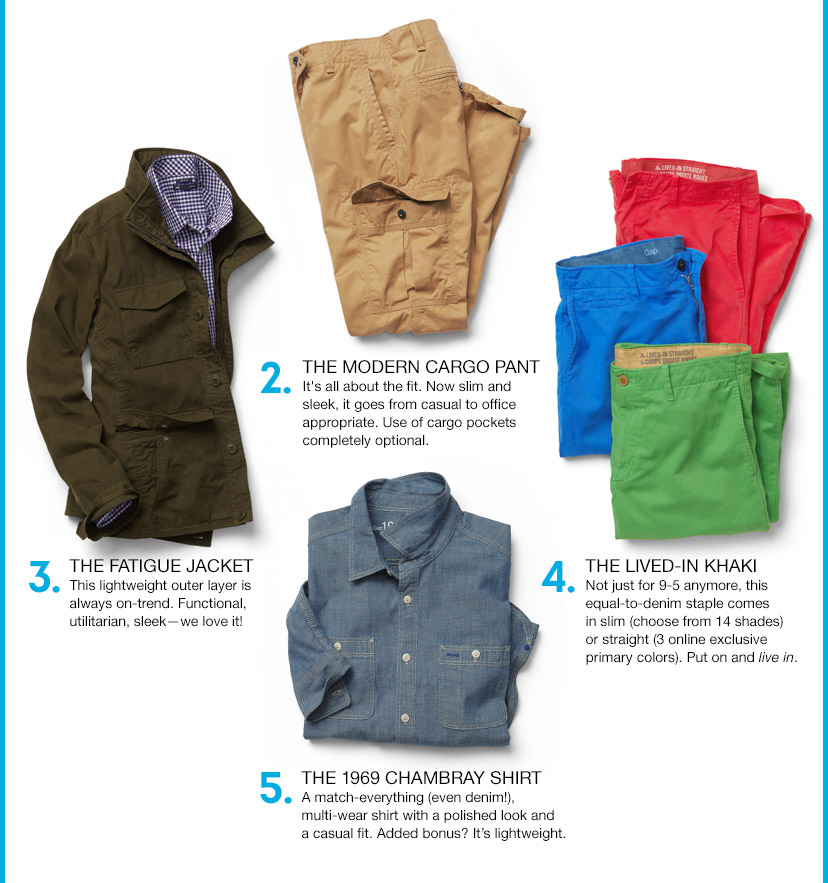 2. THE MODERN CARGO PANT | 3. THE FATIGUE JACKET | 4. THE LIVED-IN KHAKI | 5. THE 1969 CHAMBRAY SHIRT