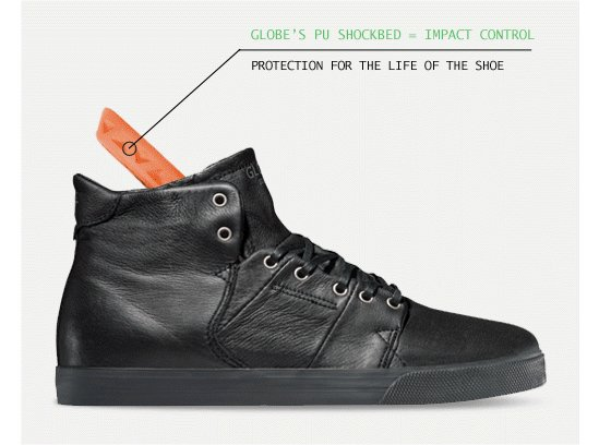 Globe's PU Shockbed = Impact Control - Protection for the life of the shoe