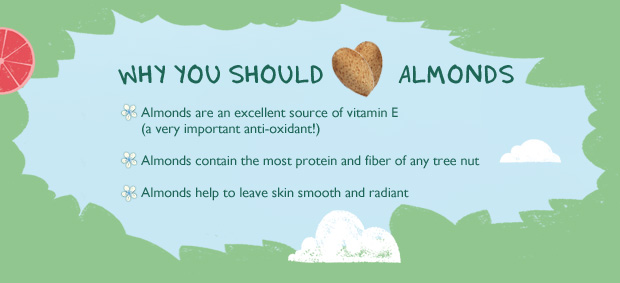 Why You Should  Love Almonds   -	23 almonds = 1/3 of your daily recommended vitamin E intake (a very important anti-oxidant!) -	Almonds contain the most protein and fiber of any tree nut  -	They help clear acne and leave skin smooth and radiant