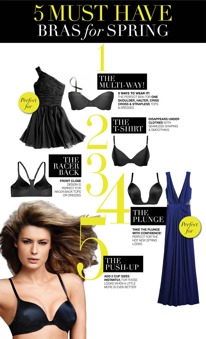 5 Must Have Bras for Spring: 1. The Multi-Way 2. The T-Shirt 3. The Racerback 4. The Plunge 5. The Push-Up