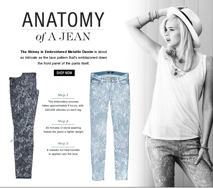 How It's Made | Anatomy of a Jean