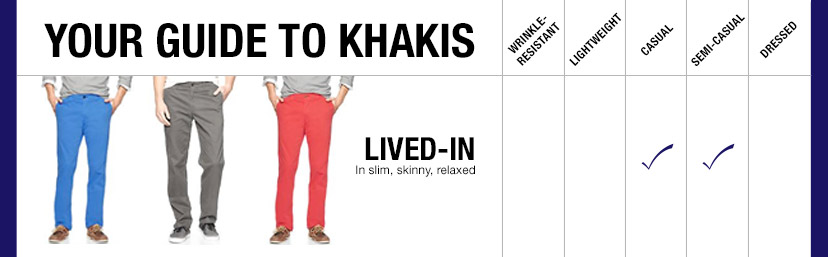 YOUR GUIDE TO KHAKIS | LIVED-IN | In slim, skinny, relaxed
