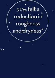 91% felt a reduction in roughness and dryness*