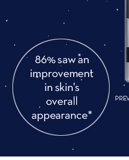 86% saw an improvement in skin's overall appearance*