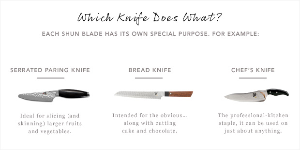 Which Knife Does What?