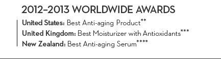 2012-2013 WORLDWIDE AWARDS. United States: Best Anti-aging Product.** United Kingdom: Best Moisturizer with Antioxidants.*** New Zealand: Best Anti-aging Serum.****