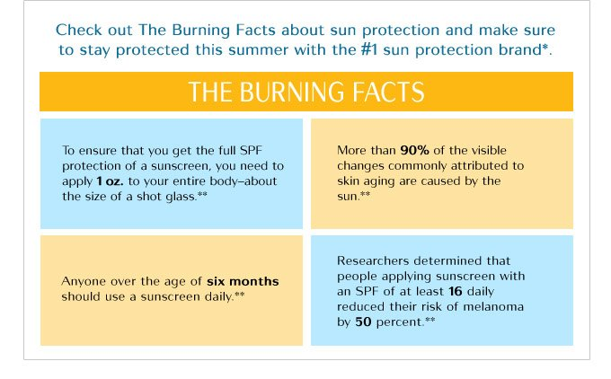 Check out The Burning Facts about sun protection