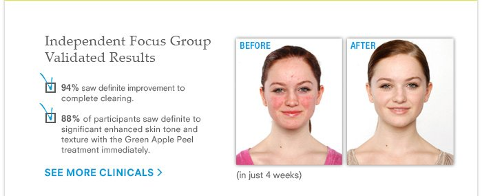 Independent Focus Group Validated Results