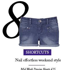 Mid Wash Denim Shorts