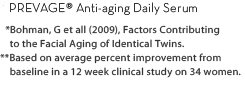 PREVAGE® Anti-aging Daily Serum. *Bohman, G et all (2009), Factors Contributing to the Facial Aging of Identical Twins. **Based on average percent improvement from baseline in a 12 week  clinical study on 34 women.