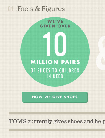 We've given over 10 million pairs of shoes to children in need - How shoe giving works