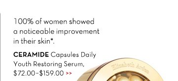 100% of women showed a noticeable improvement in their skin.* CERAMIDE Capsules Daily Youth Restoring Serum, $72.00-$159.00.