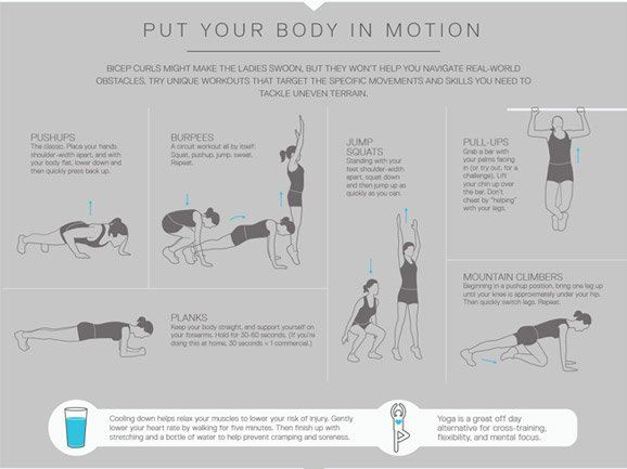 Put your body in motion