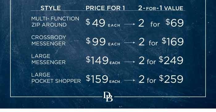 Multi-Function Zip Around - 1 for $49, 2 for 1 value $69. Crossbody Messenger - 1 for $99, 2 for $169. Large Messenger - 1 for $149, 2 for $249. Large  Pocket Shopper - 1 for $159, 2 for $259.