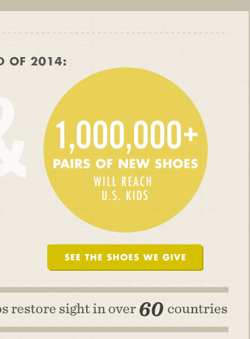 By the end of 2014, 1,000,000+ pairs of new shoes will reach U.S. kids