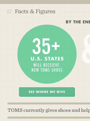 By the end of 2014, 35+ states will receive new TOMS Shoes