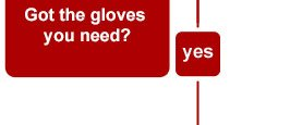 Got the gloves you need?
