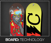 Board Technology