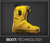 Boot Technology