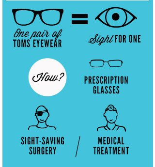 One pair of TOMS Eyewear = Sight for one