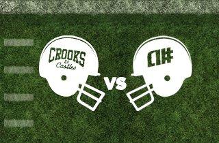 Crooks and Castles VS.  Alphanumeric