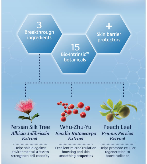 breakthrough ingredients