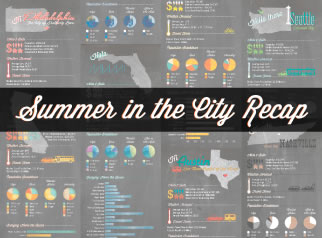 Hot Town' Summer in the City